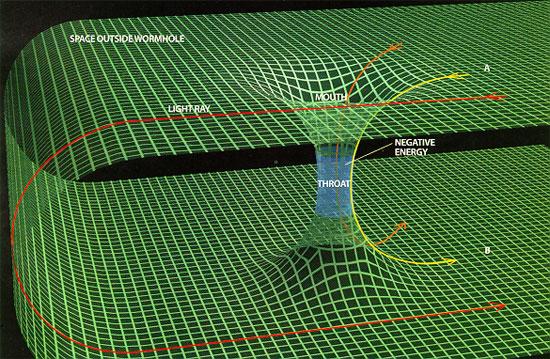 Quỷ nào reo rắc nỗi kinh hoàng ở Tam giác Bermuda?