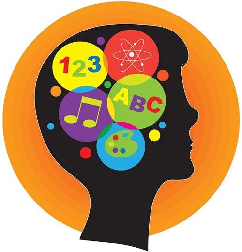 """Bí kíp tận dụng """"quyền năng"""" của não bộ tuổi 20"""