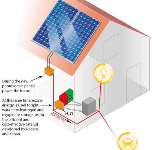 Công nghệ mới giúp sử dụng năng lượng mặt trời vào... ban đêm