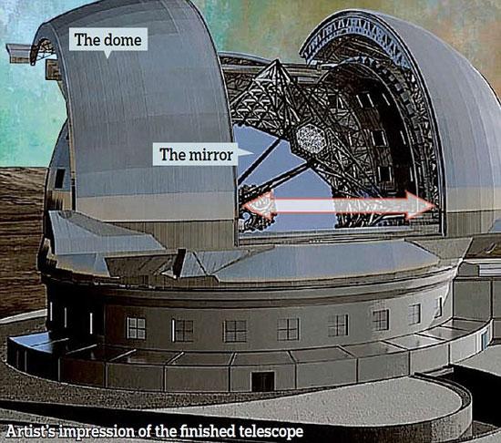 """Thiết bị """"săn"""" UFO lớn nhất thế giới"""