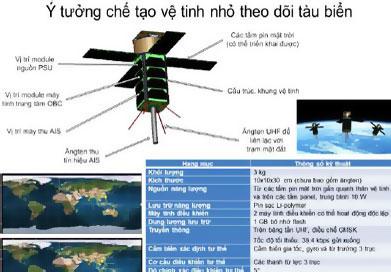 FPT nghiên cứu vệ tinh giám sát biển Đông
