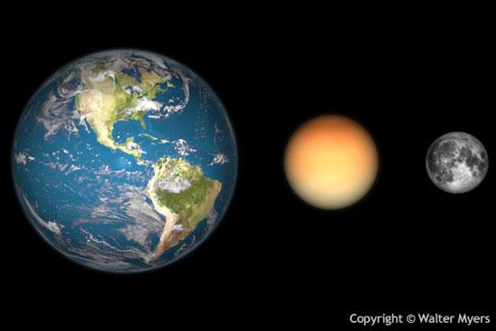 So sánh kích thước Trái Đất, Sao Thủy và mặt trăng.