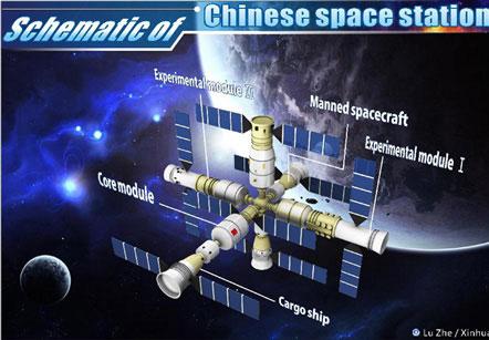 Trung Quốc sắp phóng tàu vũ trụ không người lái