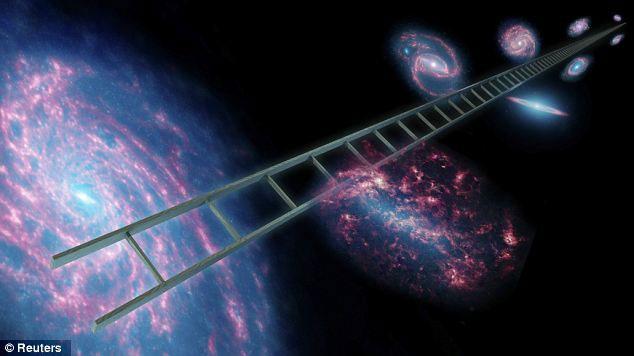 Vũ trụ đang mở rộng với tốc độ chóng mặt