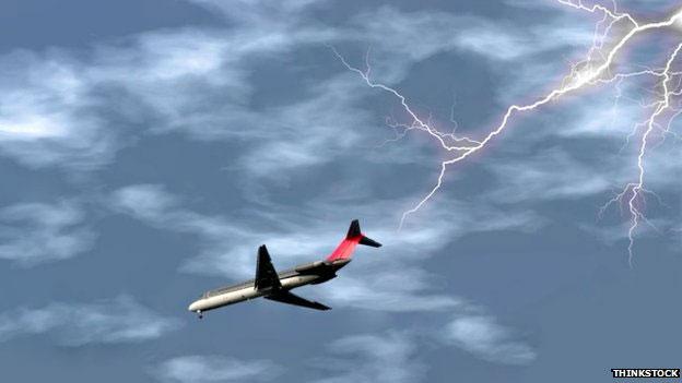 Phi công sẽ đỡ vất vả hơn với các hệ thống radar thời tiết mới.