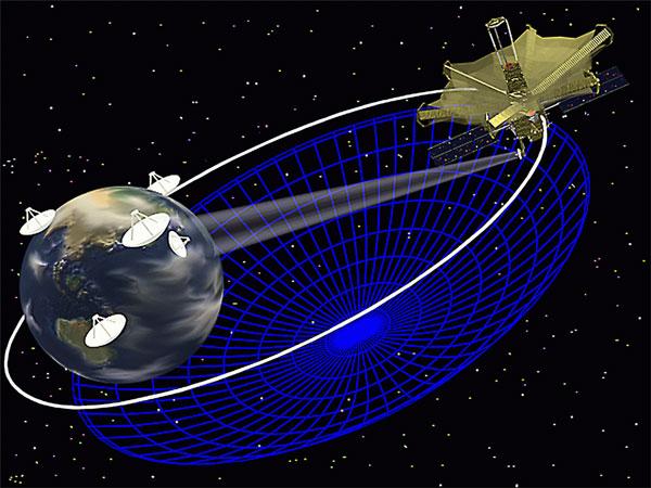 Kính viễn vọng sẽ kết hợp với hệ thống VLBI tại 4 thành phố để theo dõi các vệ tinh và thiết bị thăm dò không gian của Trung Quốc.