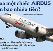 "Bao tiền một ""con"" Airbus?"