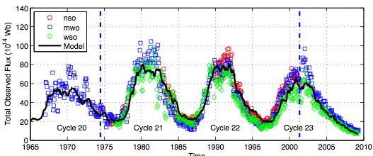 Vì sao Trái đất đang bớt ấm lên?