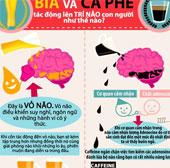 Tác động của bia và cà phê lên não bộ con người