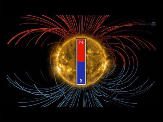 7 sự thật bất ngờ về Mặt Trời