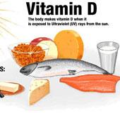 Vitamin D giúp giảm nguy cơ bị ung thư bàng quang