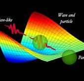 Ánh sáng dạng hạt hay dạng sóng?