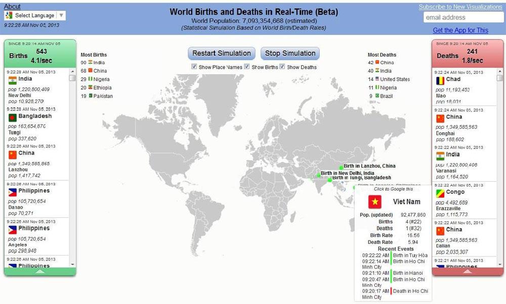 """Bản đồ """"sống"""" về dân số toàn cầu"""