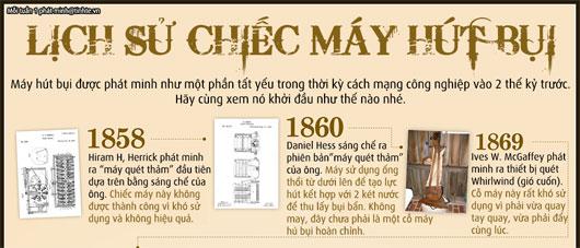 Lịch sử chiếc máy hút bụi