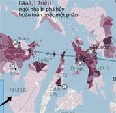 Số liệu mới nhất về hậu quả bão Haiyan ở Philippines