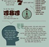 Tìm hiểu tốc độ của ngôn ngữ