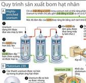 Tìm hiểu quy trình sản xuất và sức mạnh bom hạt nhân