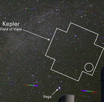 """Tàu vũ trụ Kepler phát hiện """"siêu trái đất"""" mới"""