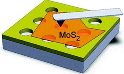 Chế tạo vi chip từ vật liệu molyden