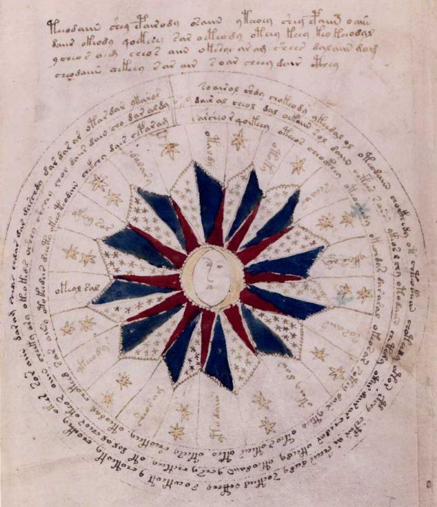 Những hình vẽ bí ẩn trong bản thảo Michael Wilfrid Voynich