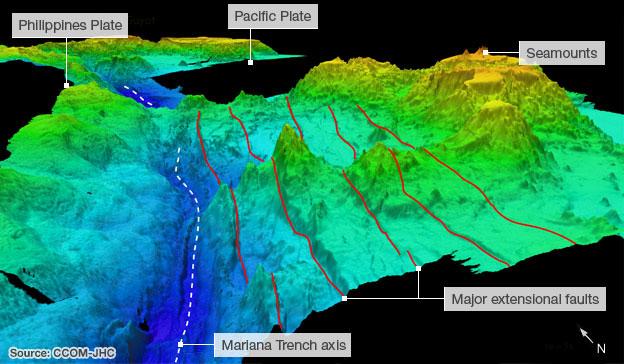 Mariana map