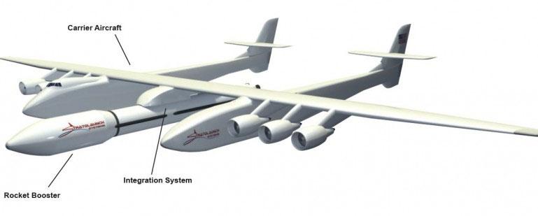 Hệ thống phóng tên lửa từ trên không của Stratolaunch Systems sẽ đưa phi thuyền lớn nhất từ trước tới nay vào quỹ đạo.