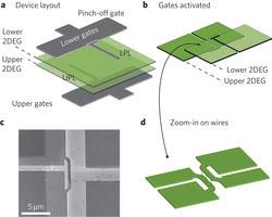 Chế tạo mạch điện tử nhỏ nhất thế giới