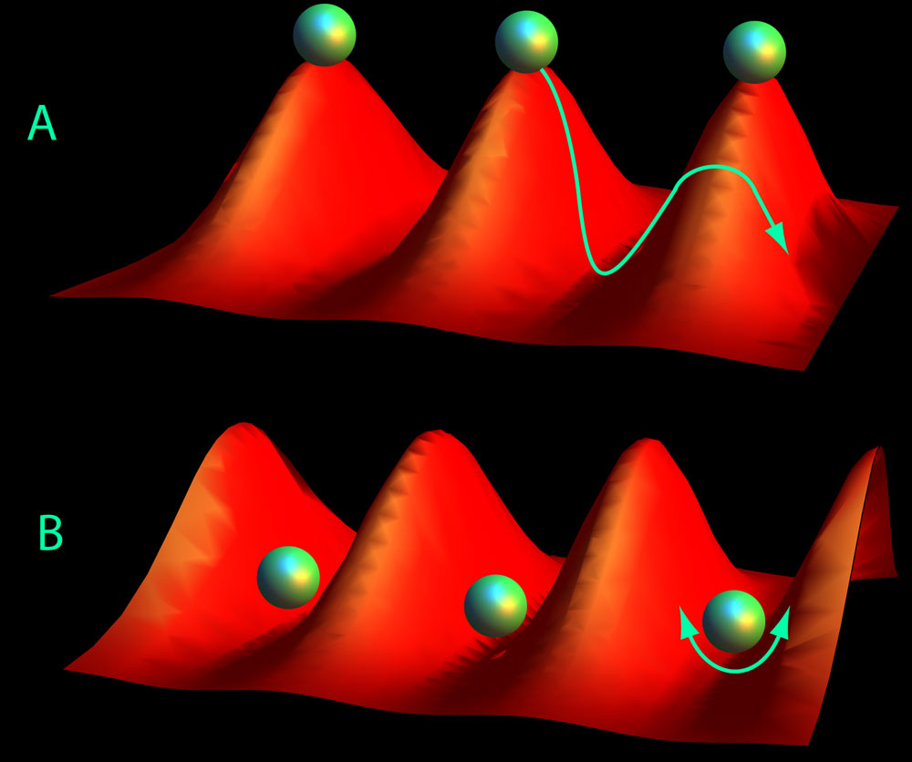 Bẫy nguyên tử Rydberg bằng lưới quang học