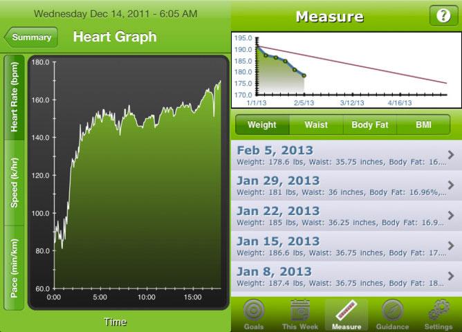 Body-Pro cho ra đời ứng dụng theo dõi nhịp tim