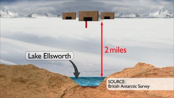 Dự án nghiên cứu hồ Ellsworth