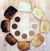 Sinh viên Mỹ phát minh máy nướng bánh mì thông minh