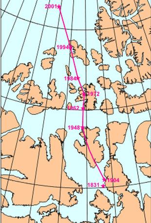 Cực Bắc từ thay đổi từ năm 1831 đến 2001 với tốc độ  khoảng 10km mỗi năm tại khu vực bắc Canada.