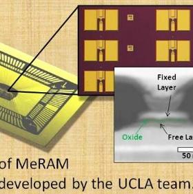 Phát minh MeRAM - bộ nhớ truy suất ngẫu nhiên từ tính