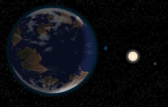 Những hành tinh có sự sống