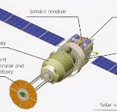 Nga phóng phòng thí nghiệm không người lái lên Trạm ISS