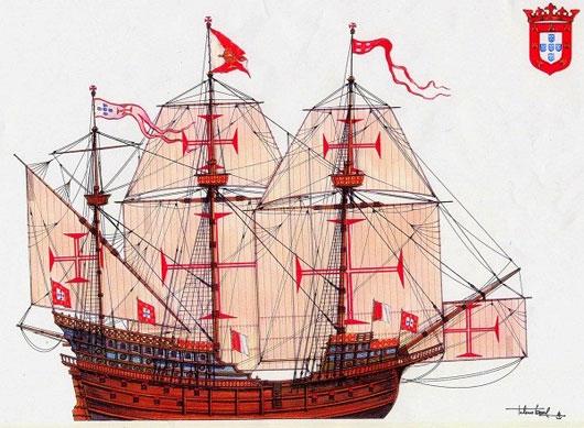 Mô hình thuyền của đế chế Bồ Đào Nha thời xưa