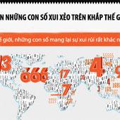 Bí ẩn những con số xui xẻo trên khắp thế giới