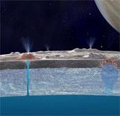 Phát hiện tia nước bắn ra từ cực nam mặt trăng của sao Mộc