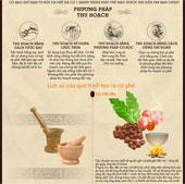 Lịch sử chế biến cà phê