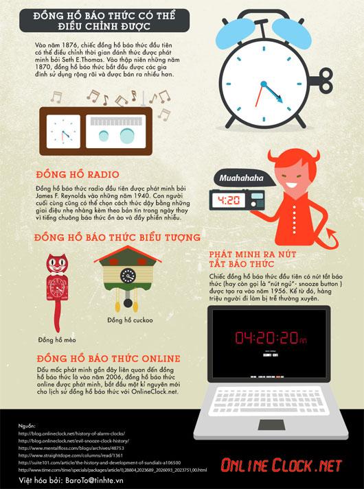 Lịch sử đồng hồ báo thức