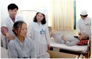 Tăng huyết áp: Cần điều trị sớm để tránh di hại