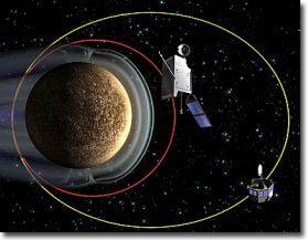 Châu Âu và Nhật hợp tác nghiên cứu Sao Thủy