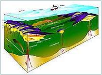 Đá serpentine: Nguy cơ tiềm tàng của những trận động đất