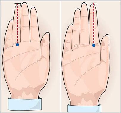 Biết tính cách qua ngón tay