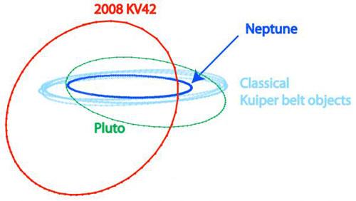 Phát hiện mắt xích còn thiếu về nguồn gốc sao chổi