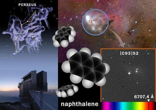 Tìm thấy những phân tử cơ bản cho cấu trúc sống