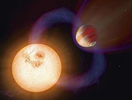 Phát hiện hành tinh ngược đời