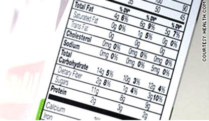 10 sự thật đáng ngạc nhiên về cholesterol