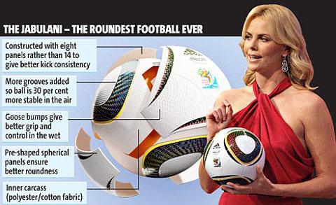 Bí mật đằng sau trái bóng World Cup 2010