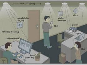 Có thể dùng ánh sáng để kết nối mạng Internet